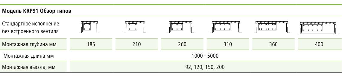 Обзор типоразмеров конвекторов Керми KRN91