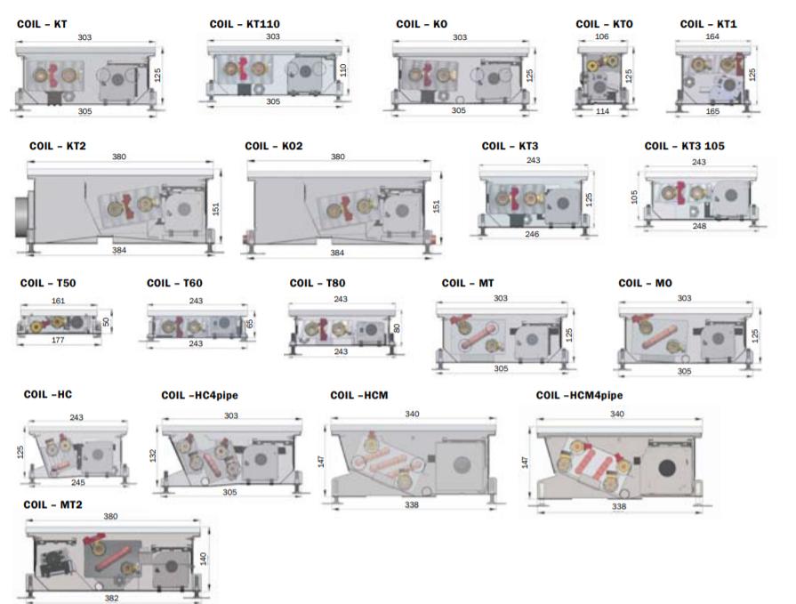 Размеры конвекторов Миниб с вентиялтором